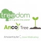 reducing carbon footprint - anco fit